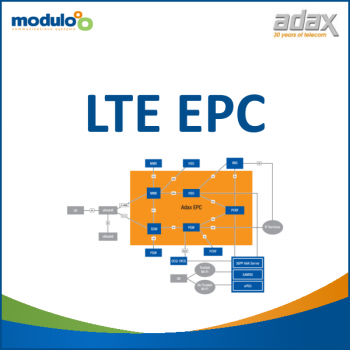 LTE Evolved Packet Core (EPC)