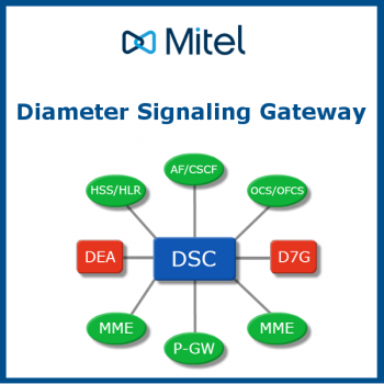 Diameter Signaling Gateway by Mitel