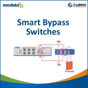 Packetmaster Smart Bypass Switch by Cubro