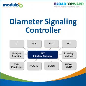 BFX Diameter Signaling Controller (DSC-DRA-DEA-IWF)