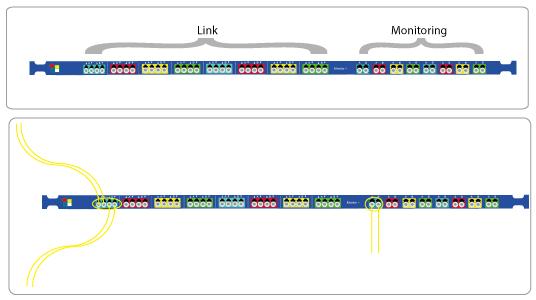 Cubro Optical TAP Color Scheme