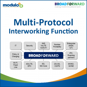 BFX Interface Gateway - Multi-Protocol Interworking Function