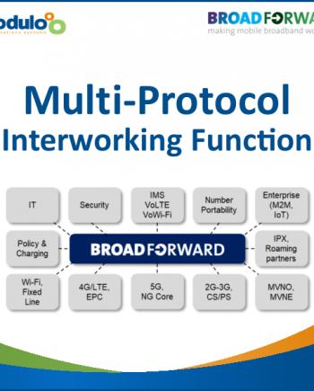 BFX Interface Gateway - Multi-Protocol Interworking Function